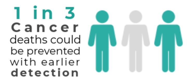 Women's Health- Cervical Cancer Screenings