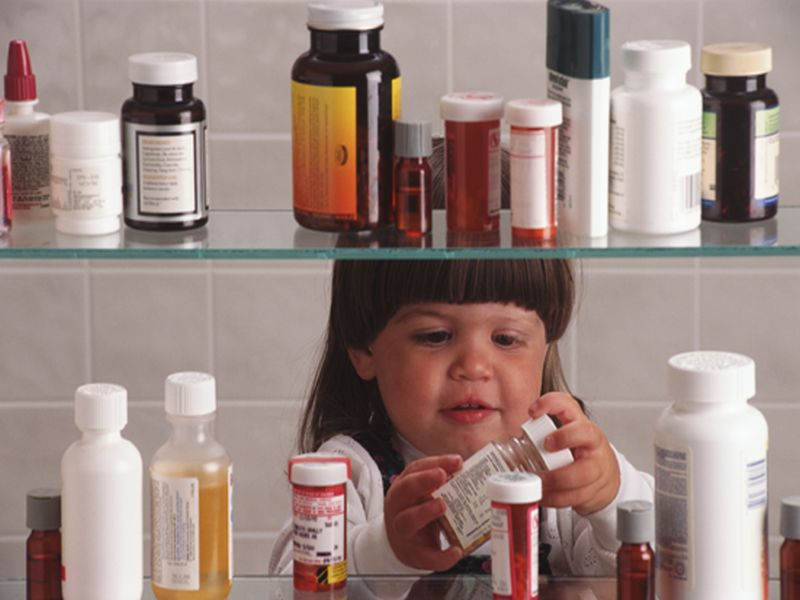 kids and medication